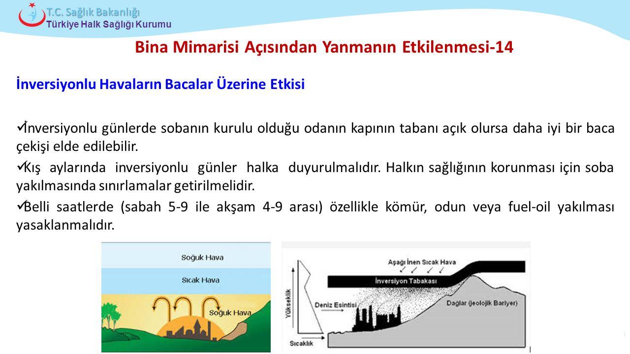 Çocuk ve Ergen Sağlığı Daire Başkanlığı Türkiye Halk Sağlığı Kurumu T.C. Sağlık Bakanlığı Bina Mimarisi Açısından Yanmanın Etkilenmesi-14 İnversiyonlu