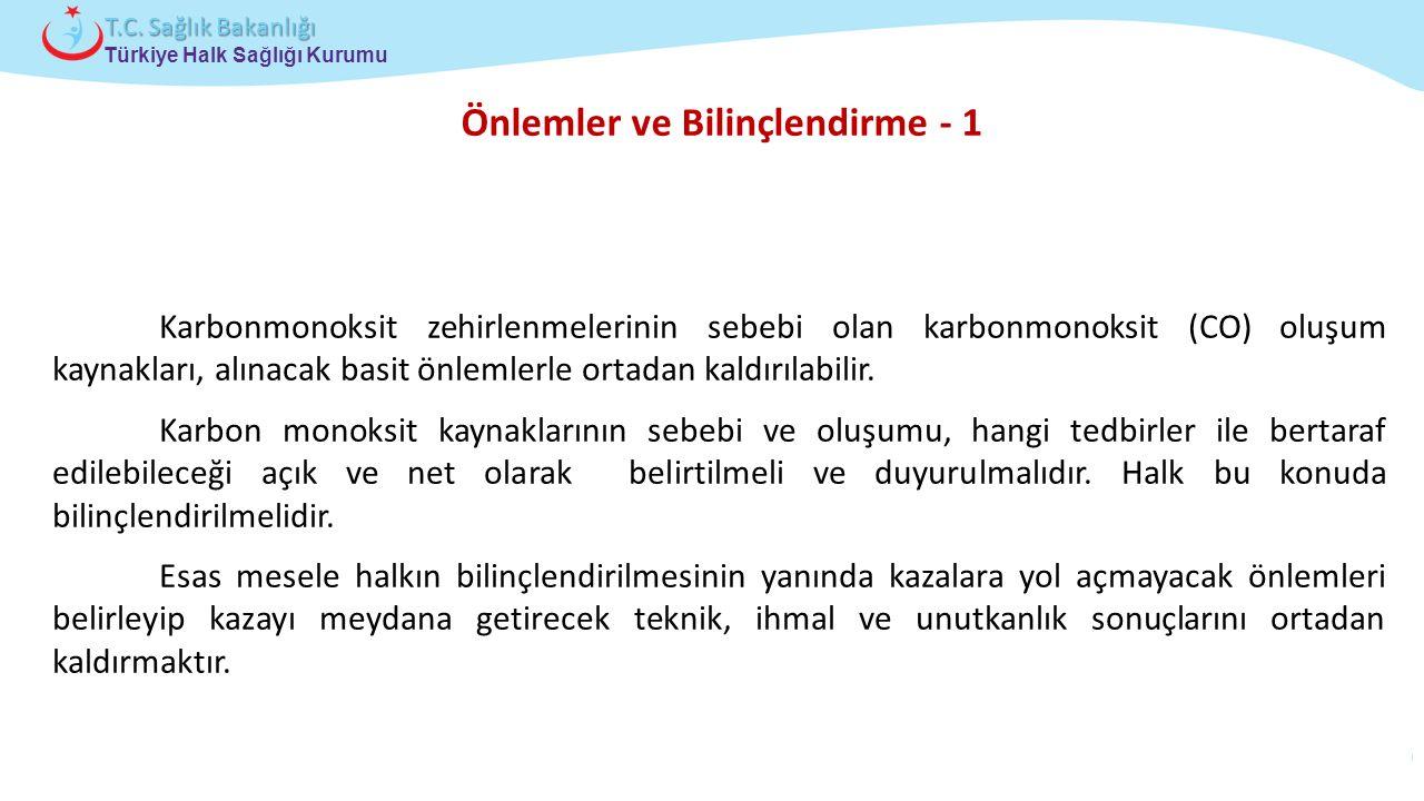 Çocuk ve Ergen Sağlığı Daire Başkanlığı Türkiye Halk Sağlığı Kurumu T.C. Sağlık Bakanlığı Önlemler ve Bilinçlendirme - 1 Karbonmonoksit zehirlenmeleri