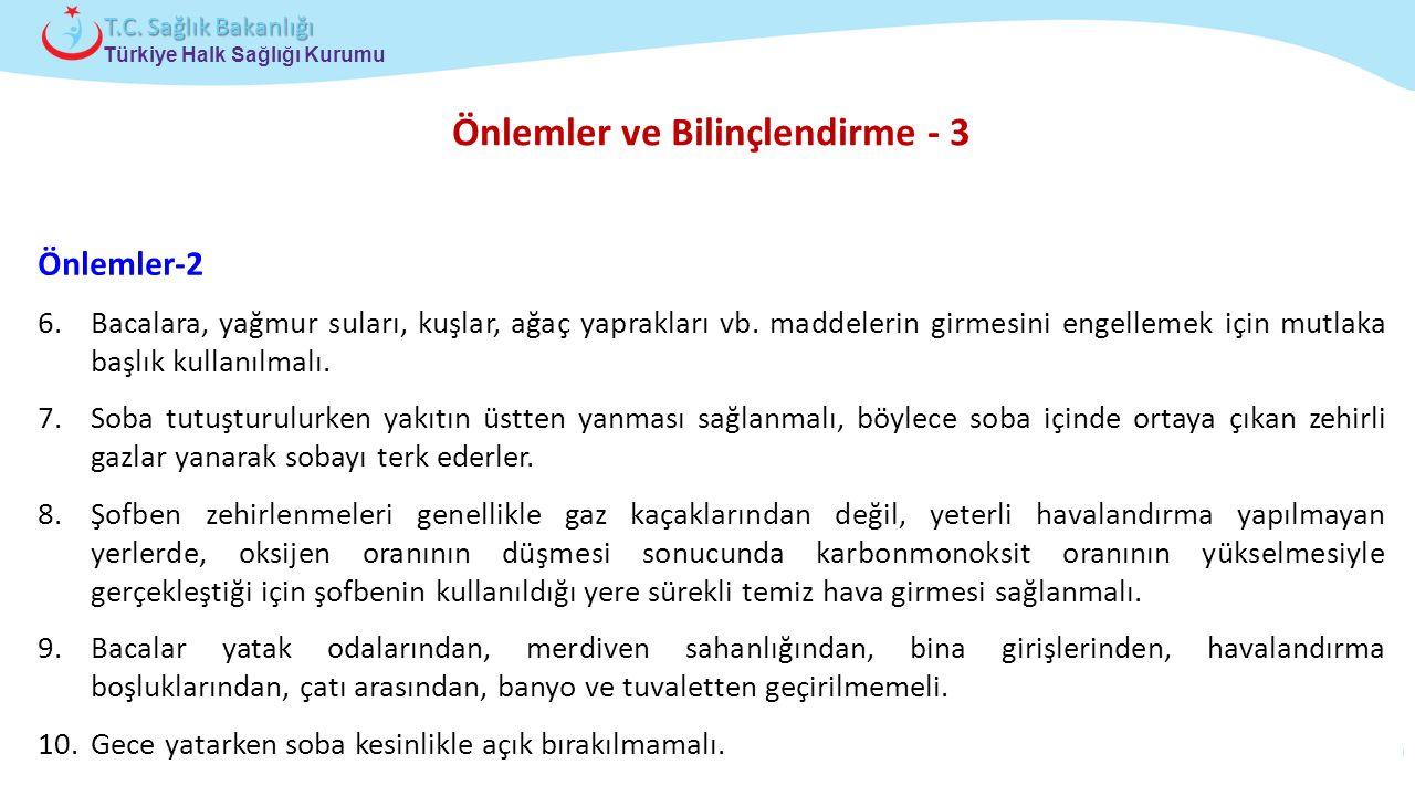 Çocuk ve Ergen Sağlığı Daire Başkanlığı Türkiye Halk Sağlığı Kurumu T.C. Sağlık Bakanlığı Önlemler ve Bilinçlendirme - 3 Önlemler-2 6.Bacalara, yağmur