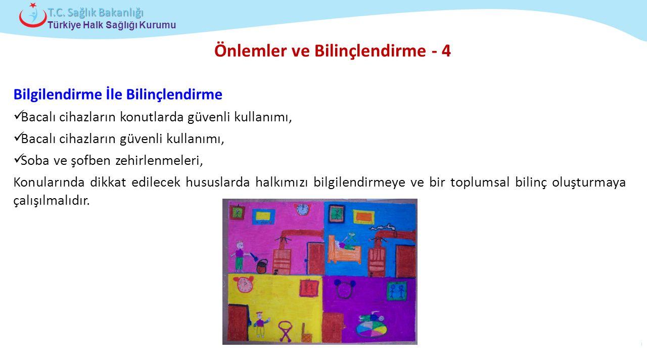 Çocuk ve Ergen Sağlığı Daire Başkanlığı Türkiye Halk Sağlığı Kurumu T.C. Sağlık Bakanlığı Önlemler ve Bilinçlendirme - 4 Bilgilendirme İle Bilinçlendi