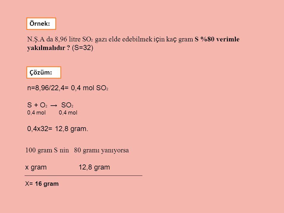 N.Ş.A da 8,96 litre SO 2 gazı elde edebilmek için kaç gram S %80 verimle yakılmalıdır ? (S=32) Örnek: n=8,96/22,4= 0,4 mol SO 2 S + O 2 → SO 2 0,4 mol