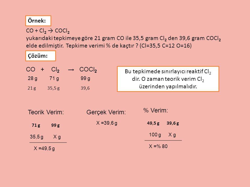 CO + Cl 2 → COCl 2 yukarıdaki tepkimeye göre 21 gram CO ile 35,5 gram Cl 2 den 39,6 gram COCl 2 elde edilmiştir. Tepkime verimi % de kaçtır ? (Cl=35,5