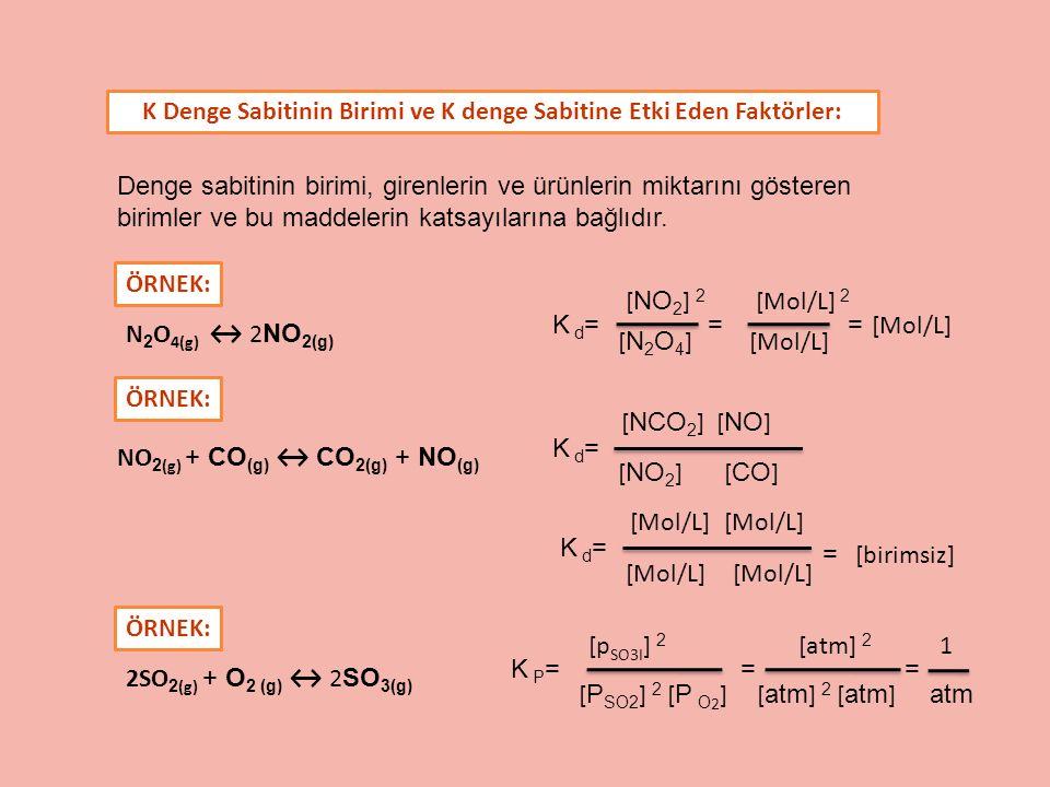 K Denge Sabitinin Birimi ve K denge Sabitine Etki Eden Faktörler: Denge sabitinin birimi, girenlerin ve ürünlerin miktarını gösteren birimler ve bu ma