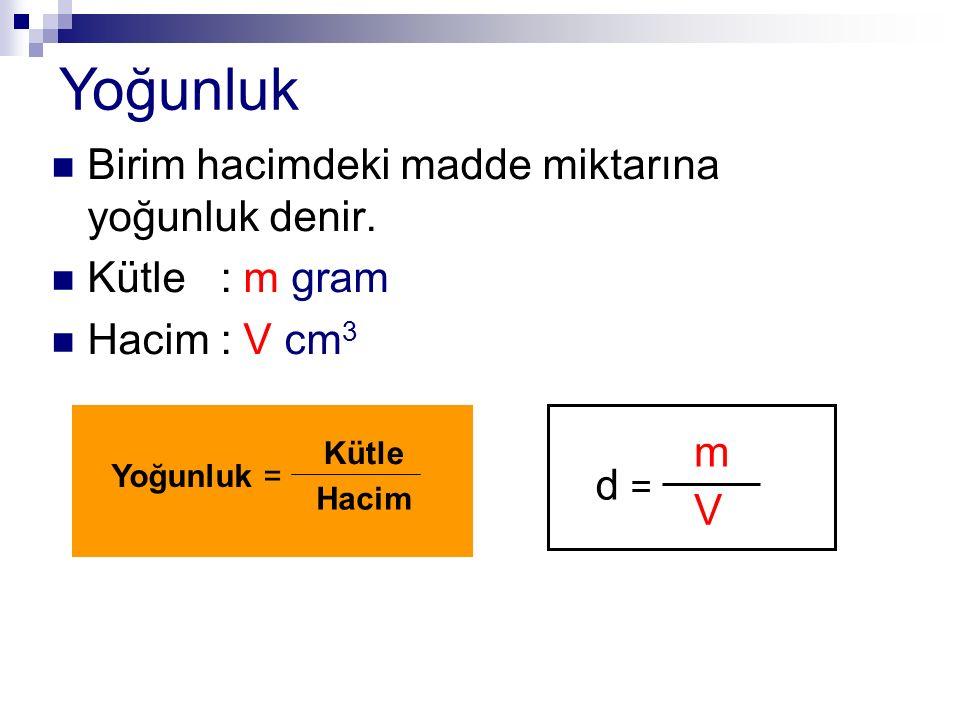 Yoğunluk Birim hacimdeki madde miktarına yoğunluk denir. Kütle : m gram Hacim : V cm 3 Yoğunluk = Kütle Hacim m V d =