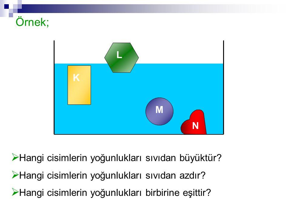 K L M N Örnek;  Hangi cisimlerin yoğunlukları sıvıdan büyüktür?  Hangi cisimlerin yoğunlukları sıvıdan azdır?  Hangi cisimlerin yoğunlukları birbir