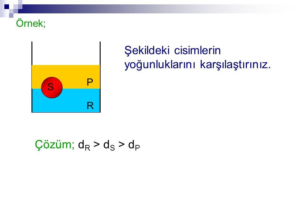 P R S Şekildeki cisimlerin yoğunluklarını karşılaştırınız. Çözüm; d R > d S > d P Örnek;