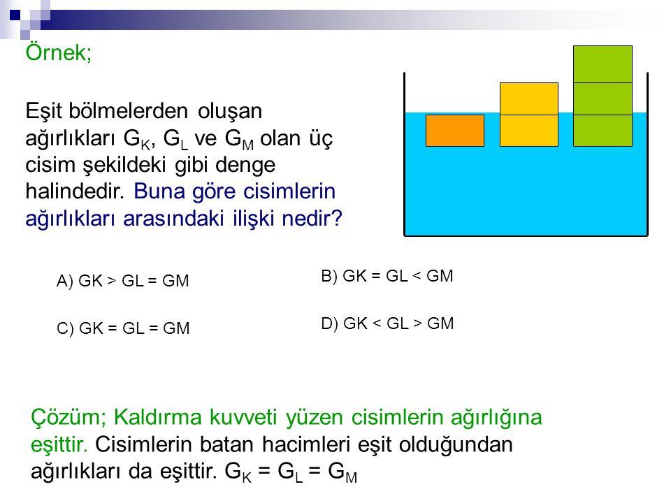 Eşit bölmelerden oluşan ağırlıkları G K, G L ve G M olan üç cisim şekildeki gibi denge halindedir. Buna göre cisimlerin ağırlıkları arasındaki ilişki