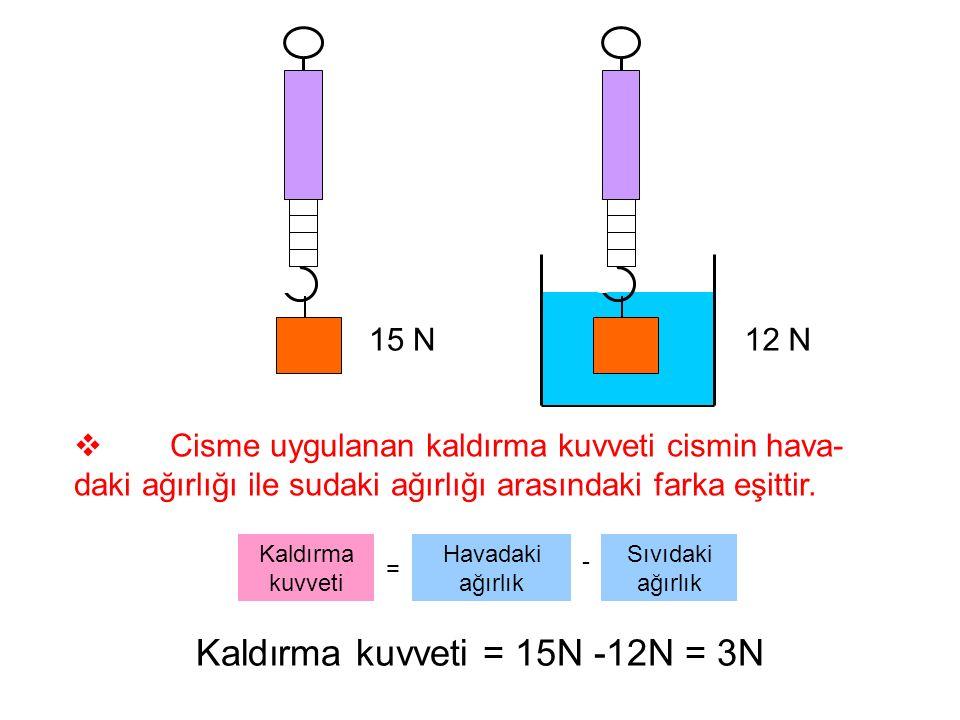 15 N12 N  Cisme uygulanan kaldırma kuvveti cismin hava- daki ağırlığı ile sudaki ağırlığı arasındaki farka eşittir. Kaldırma kuvveti Sıvıdaki ağırlık