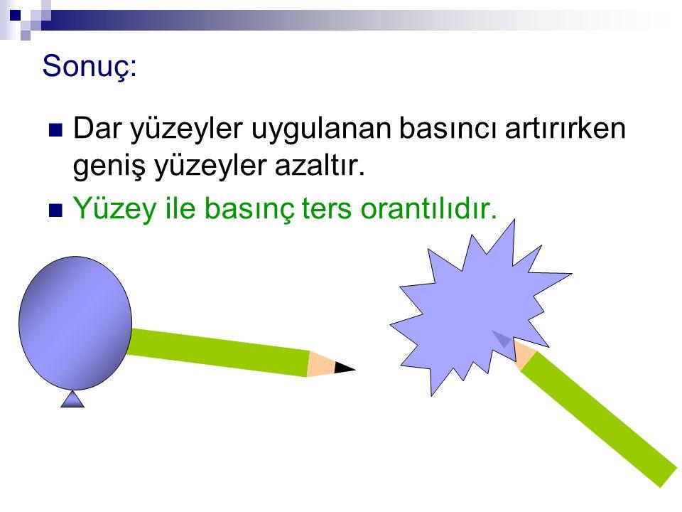 Sonuç: Dar yüzeyler uygulanan basıncı artırırken geniş yüzeyler azaltır. Yüzey ile basınç ters orantılıdır.