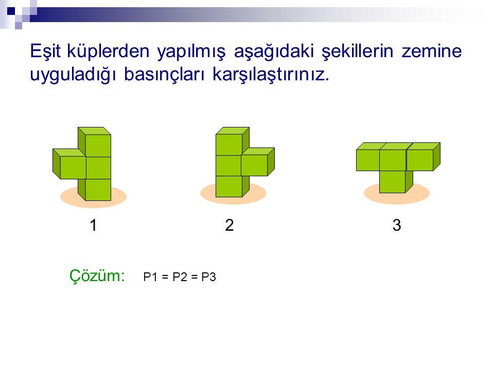 Eşit küplerden yapılmış aşağıdaki şekillerin zemine uyguladığı basınçları karşılaştırınız. 123 Çözüm: P1 = P2 = P3