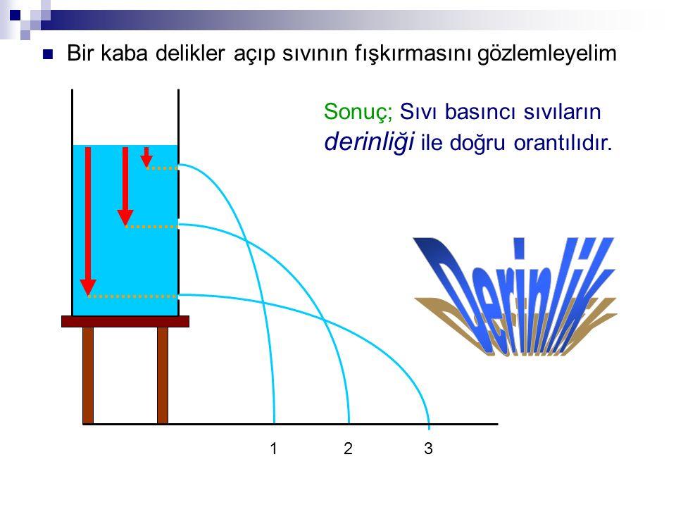 Bir kaba delikler açıp sıvının fışkırmasını gözlemleyelim Sonuç; Sıvı basıncı sıvıların derinliği ile doğru orantılıdır. 123