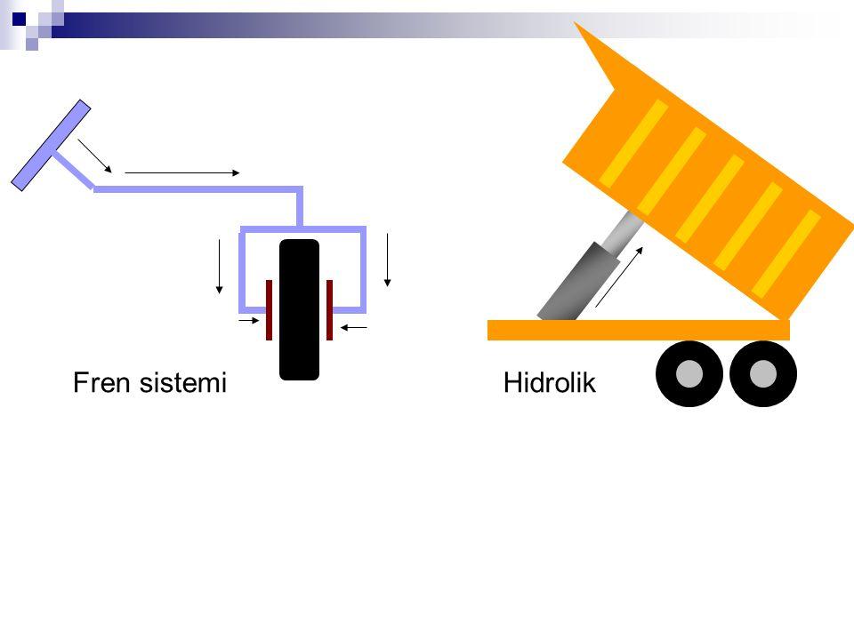 Fren sistemiHidrolik