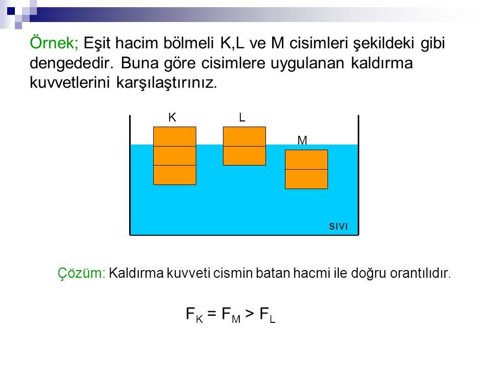 Örnek; Eşit hacim bölmeli K,L ve M cisimleri şekildeki gibi dengededir. Buna göre cisimlere uygulanan kaldırma kuvvetlerini karşılaştırınız. sıvı KL M