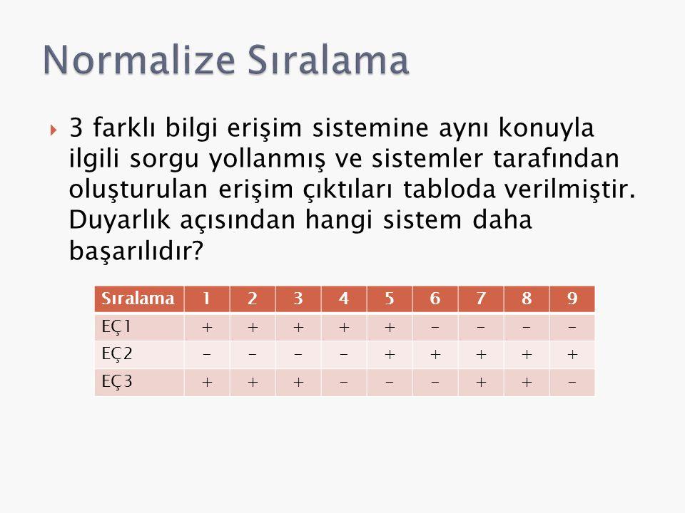  3 farklı bilgi erişim sistemine aynı konuyla ilgili sorgu yollanmış ve sistemler tarafından oluşturulan erişim çıktıları tabloda verilmiştir.