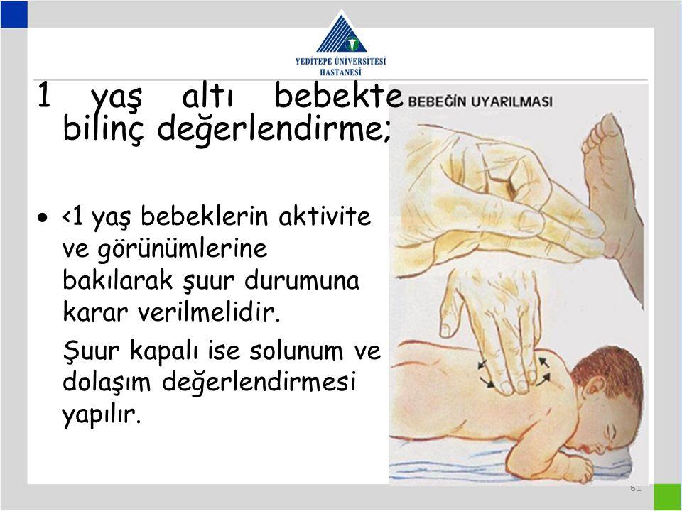 61  <1 yaş bebeklerin aktivite ve görünümlerine bakılarak şuur durumuna karar verilmelidir.