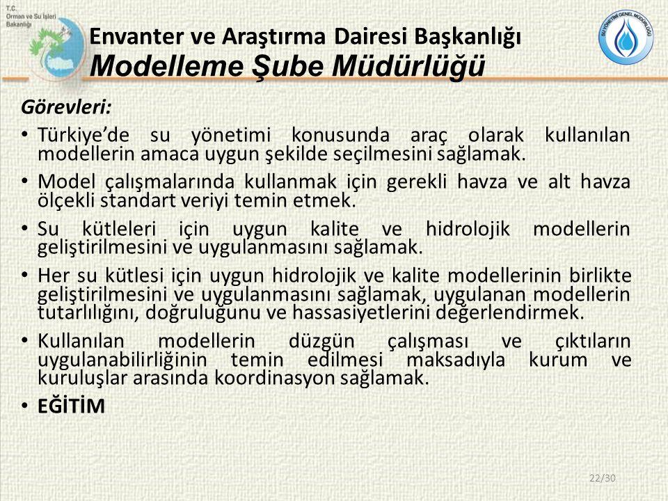 Envanter ve Araştırma Dairesi Başkanlığı Modelleme Şube Müdürlüğü Görevleri: Türkiye'de su yönetimi konusunda araç olarak kullanılan modellerin amaca uygun şekilde seçilmesini sağlamak.