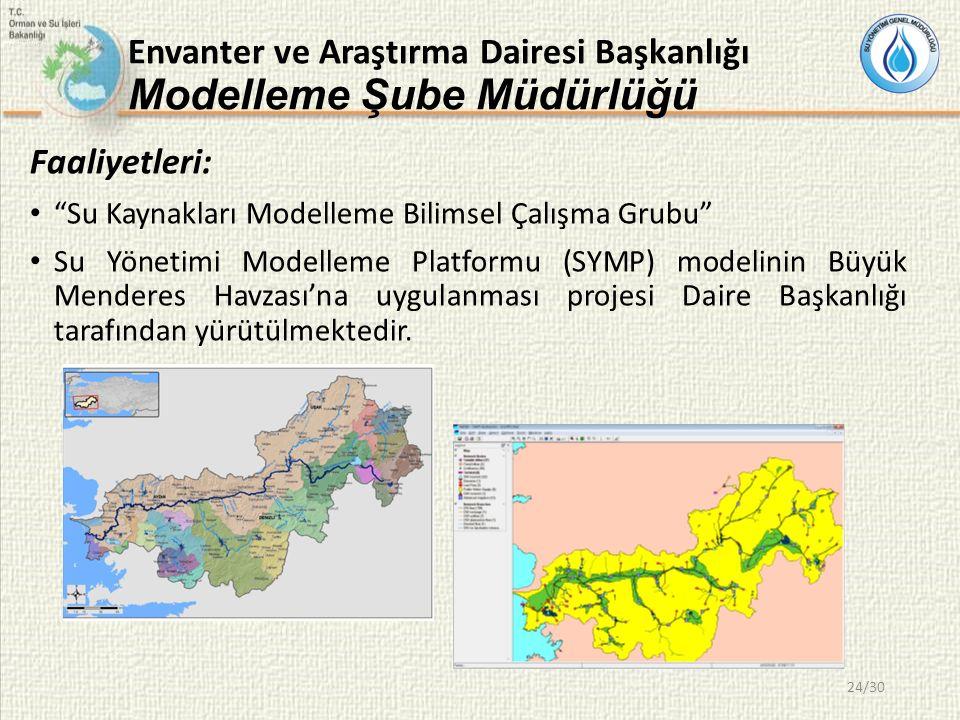 Envanter ve Araştırma Dairesi Başkanlığı Modelleme Şube Müdürlüğü Faaliyetleri: Su Kaynakları Modelleme Bilimsel Çalışma Grubu Su Yönetimi Modelleme Platformu (SYMP) modelinin Büyük Menderes Havzası'na uygulanması projesi Daire Başkanlığı tarafından yürütülmektedir.