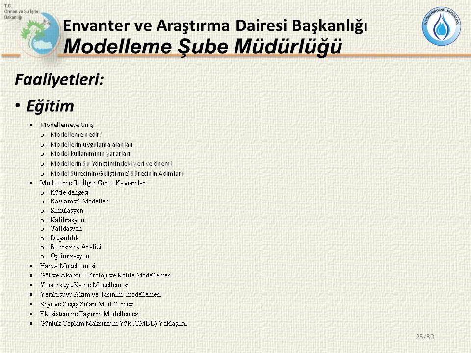 Envanter ve Araştırma Dairesi Başkanlığı Modelleme Şube Müdürlüğü Faaliyetleri: Eğitim 25/30