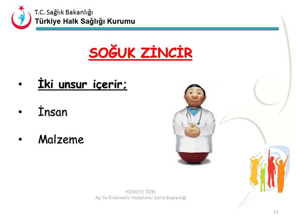T.C. Sağlık Bakanlığı Türkiye Halk Sağlığı Kurumu T.C. Sağlık Bakanlığı Türkiye Halk Sağlığı Kurumu 13 HİZMETE ÖZEL Aşı İle Önlenebilir Hastalıklar Da