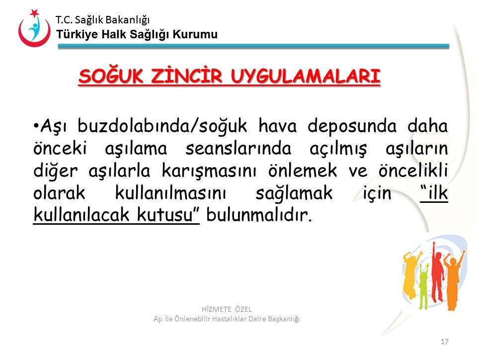 T.C. Sağlık Bakanlığı Türkiye Halk Sağlığı Kurumu T.C. Sağlık Bakanlığı Türkiye Halk Sağlığı Kurumu 17 HİZMETE ÖZEL Aşı İle Önlenebilir Hastalıklar Da
