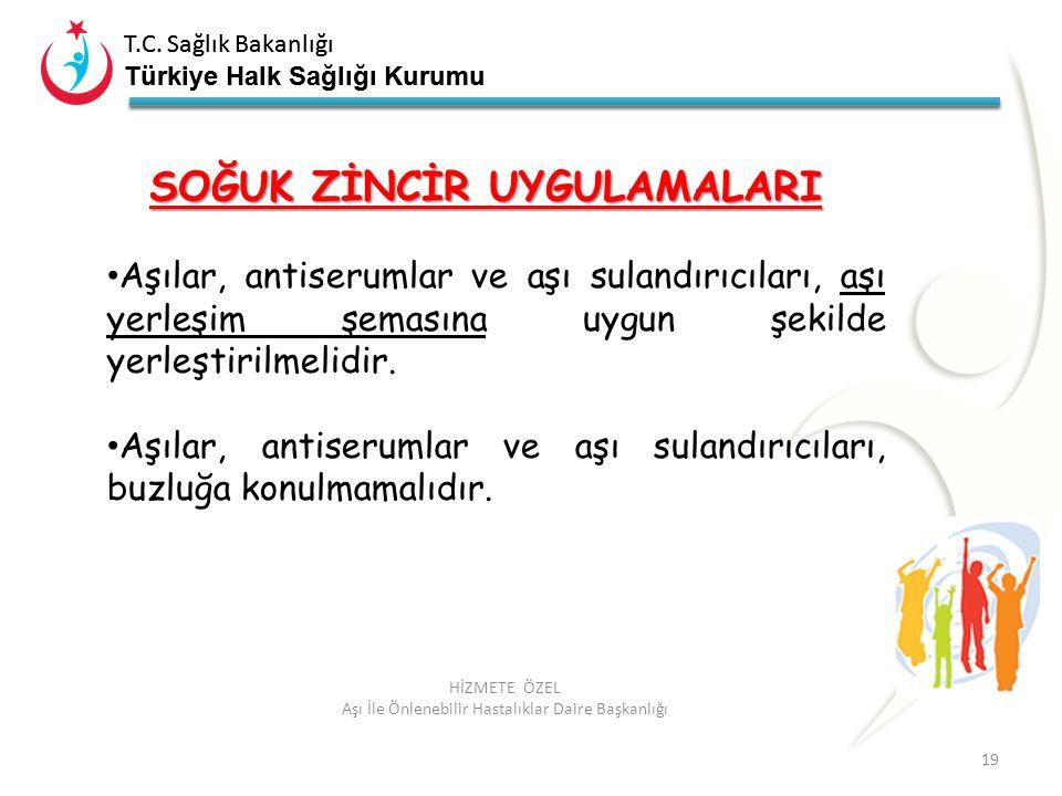 T.C. Sağlık Bakanlığı Türkiye Halk Sağlığı Kurumu T.C. Sağlık Bakanlığı Türkiye Halk Sağlığı Kurumu 19 HİZMETE ÖZEL Aşı İle Önlenebilir Hastalıklar Da