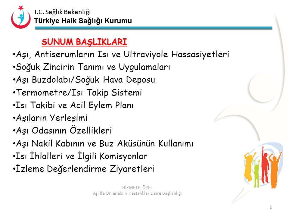 T.C. Sağlık Bakanlığı Türkiye Halk Sağlığı Kurumu T.C. Sağlık Bakanlığı Türkiye Halk Sağlığı Kurumu 2 HİZMETE ÖZEL Aşı İle Önlenebilir Hastalıklar Dai