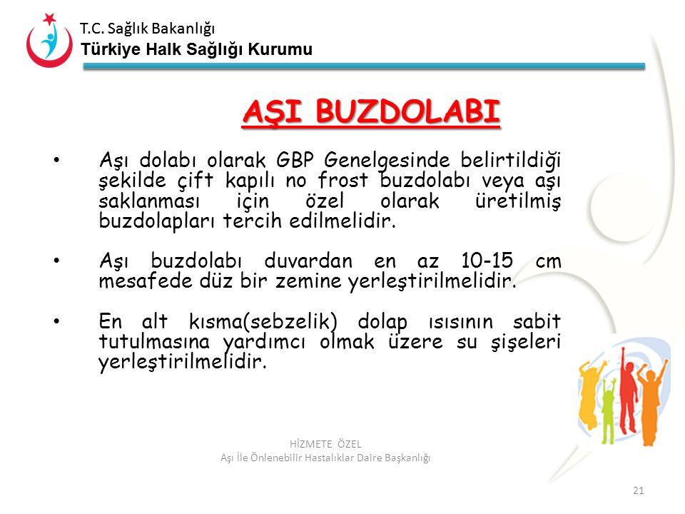 T.C. Sağlık Bakanlığı Türkiye Halk Sağlığı Kurumu T.C. Sağlık Bakanlığı Türkiye Halk Sağlığı Kurumu 21 HİZMETE ÖZEL Aşı İle Önlenebilir Hastalıklar Da