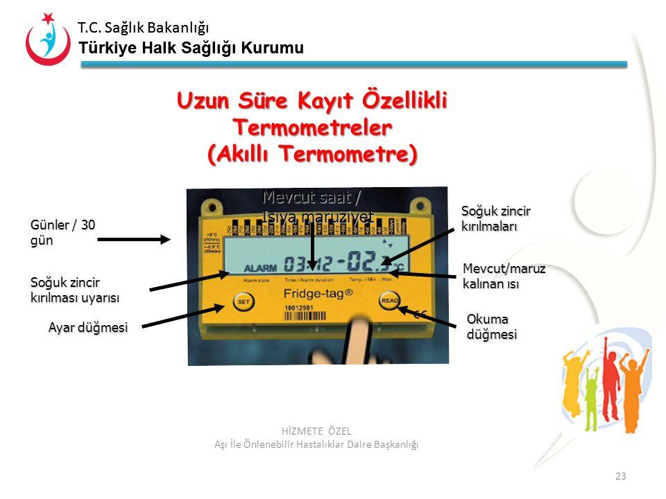 T.C. Sağlık Bakanlığı Türkiye Halk Sağlığı Kurumu T.C. Sağlık Bakanlığı Türkiye Halk Sağlığı Kurumu 23 HİZMETE ÖZEL Aşı İle Önlenebilir Hastalıklar Da