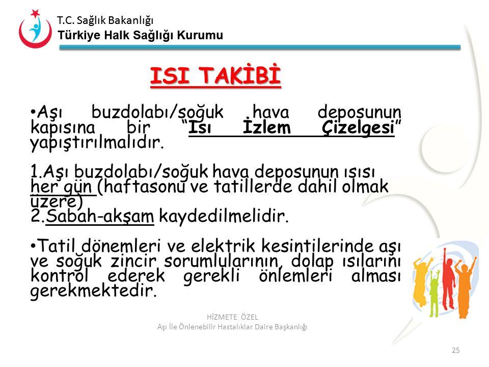 T.C. Sağlık Bakanlığı Türkiye Halk Sağlığı Kurumu T.C. Sağlık Bakanlığı Türkiye Halk Sağlığı Kurumu 25 HİZMETE ÖZEL Aşı İle Önlenebilir Hastalıklar Da