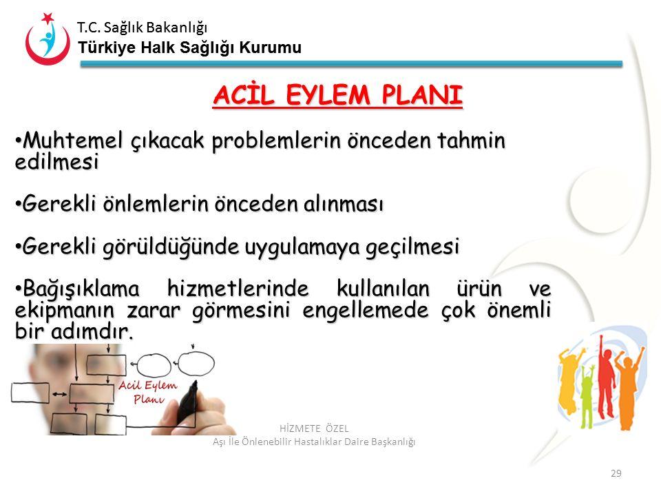 T.C. Sağlık Bakanlığı Türkiye Halk Sağlığı Kurumu T.C. Sağlık Bakanlığı Türkiye Halk Sağlığı Kurumu 29 HİZMETE ÖZEL Aşı İle Önlenebilir Hastalıklar Da