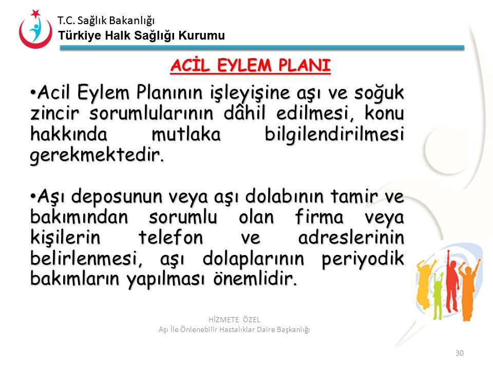T.C. Sağlık Bakanlığı Türkiye Halk Sağlığı Kurumu T.C. Sağlık Bakanlığı Türkiye Halk Sağlığı Kurumu 30 HİZMETE ÖZEL Aşı İle Önlenebilir Hastalıklar Da