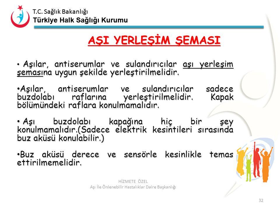 T.C. Sağlık Bakanlığı Türkiye Halk Sağlığı Kurumu T.C. Sağlık Bakanlığı Türkiye Halk Sağlığı Kurumu 32 HİZMETE ÖZEL Aşı İle Önlenebilir Hastalıklar Da