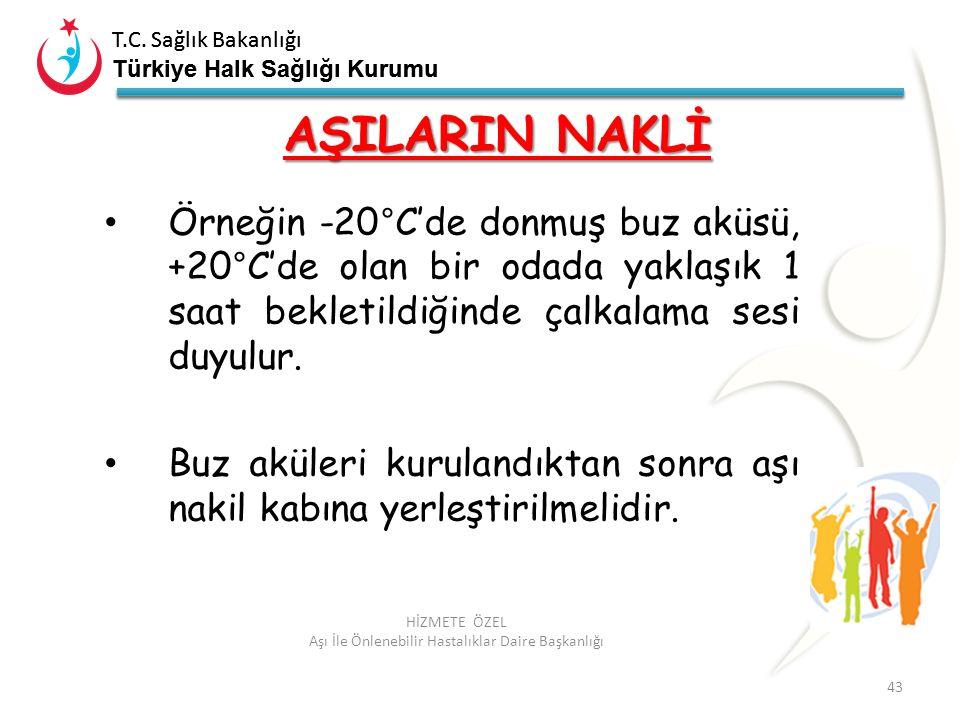 T.C. Sağlık Bakanlığı Türkiye Halk Sağlığı Kurumu T.C. Sağlık Bakanlığı Türkiye Halk Sağlığı Kurumu AŞILARIN NAKLİ 43 HİZMETE ÖZEL Aşı İle Önlenebilir