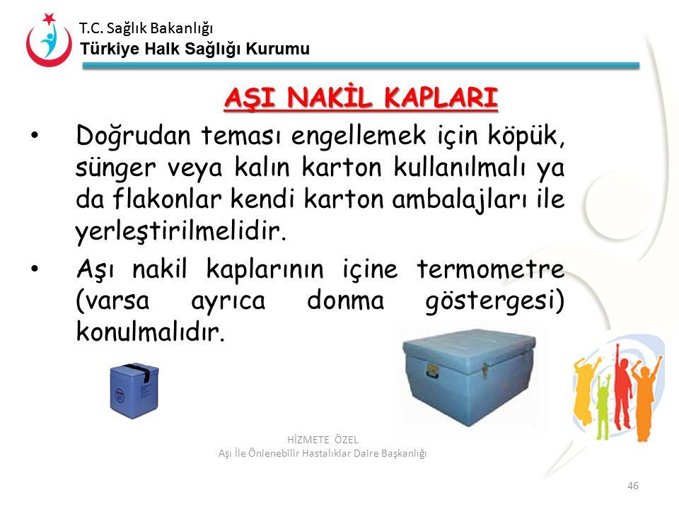 T.C. Sağlık Bakanlığı Türkiye Halk Sağlığı Kurumu T.C. Sağlık Bakanlığı Türkiye Halk Sağlığı Kurumu 46 HİZMETE ÖZEL Aşı İle Önlenebilir Hastalıklar Da
