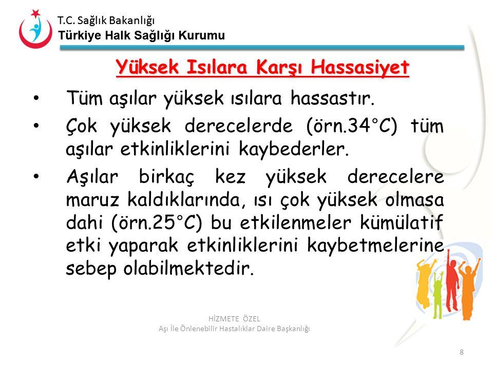 T.C. Sağlık Bakanlığı Türkiye Halk Sağlığı Kurumu T.C. Sağlık Bakanlığı Türkiye Halk Sağlığı Kurumu 8 HİZMETE ÖZEL Aşı İle Önlenebilir Hastalıklar Dai