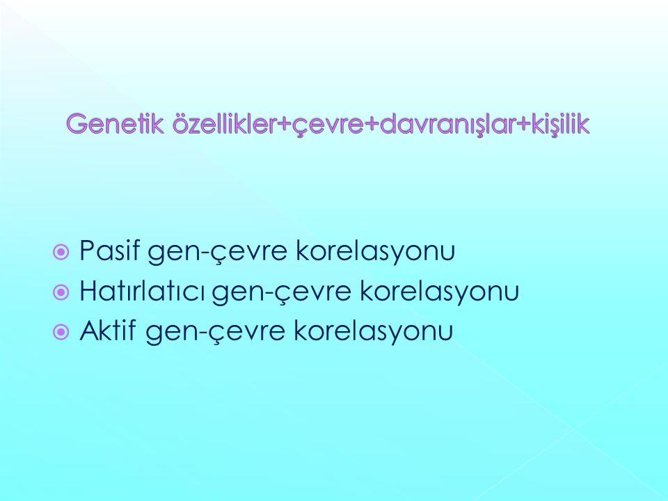  Pasif gen-çevre korelasyonu  Hatırlatıcı gen-çevre korelasyonu  Aktif gen-çevre korelasyonu