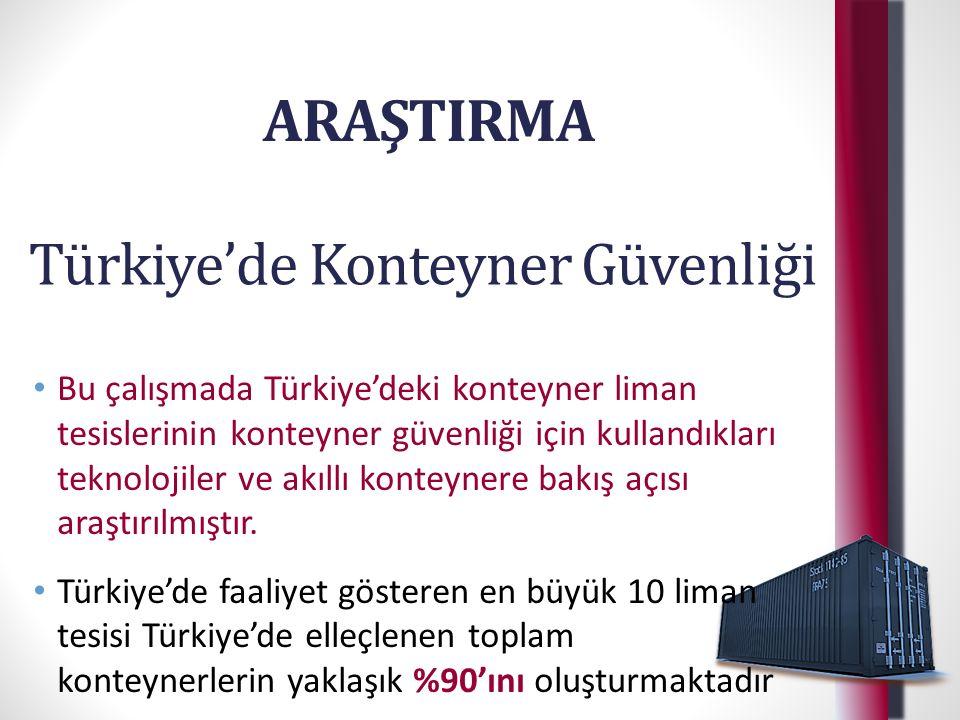 ARAŞTIRMA Bu çalışmada Türkiye'deki konteyner liman tesislerinin konteyner güvenliği için kullandıkları teknolojiler ve akıllı konteynere bakış açısı
