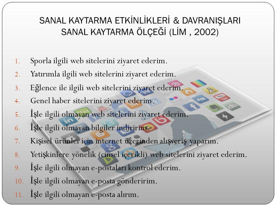 SANAL KAYTARMA ETKİNLİKLERİ & DAVRANIŞLARI SANAL KAYTARMA ÖLÇEĞİ (LİM, 2002) 1. Sporla ilgili web sitelerini ziyaret ederim. 2. Yatırımla ilgili web s