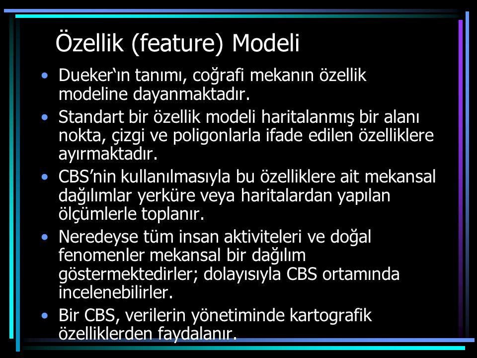 Özellik (feature) Modeli Dueker'ın tanımı, coğrafi mekanın özellik modeline dayanmaktadır. Standart bir özellik modeli haritalanmış bir alanı nokta, ç