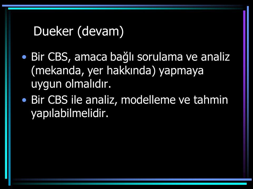 Dueker (devam) Bir CBS, amaca bağlı sorulama ve analiz (mekanda, yer hakkında) yapmaya uygun olmalıdır. Bir CBS ile analiz, modelleme ve tahmin yapıla