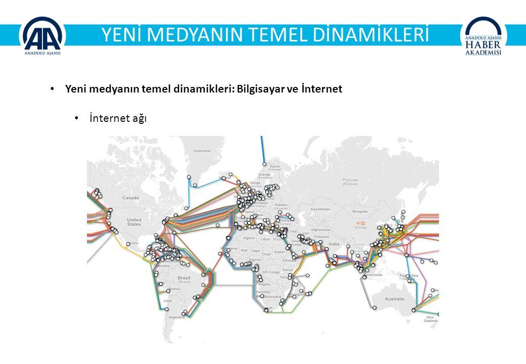 YENİ MEDYANIN TEMEL DİNAMİKLERİ Yeni medyanın temel dinamikleri: Bilgisayar ve İnternet İnternet ağı