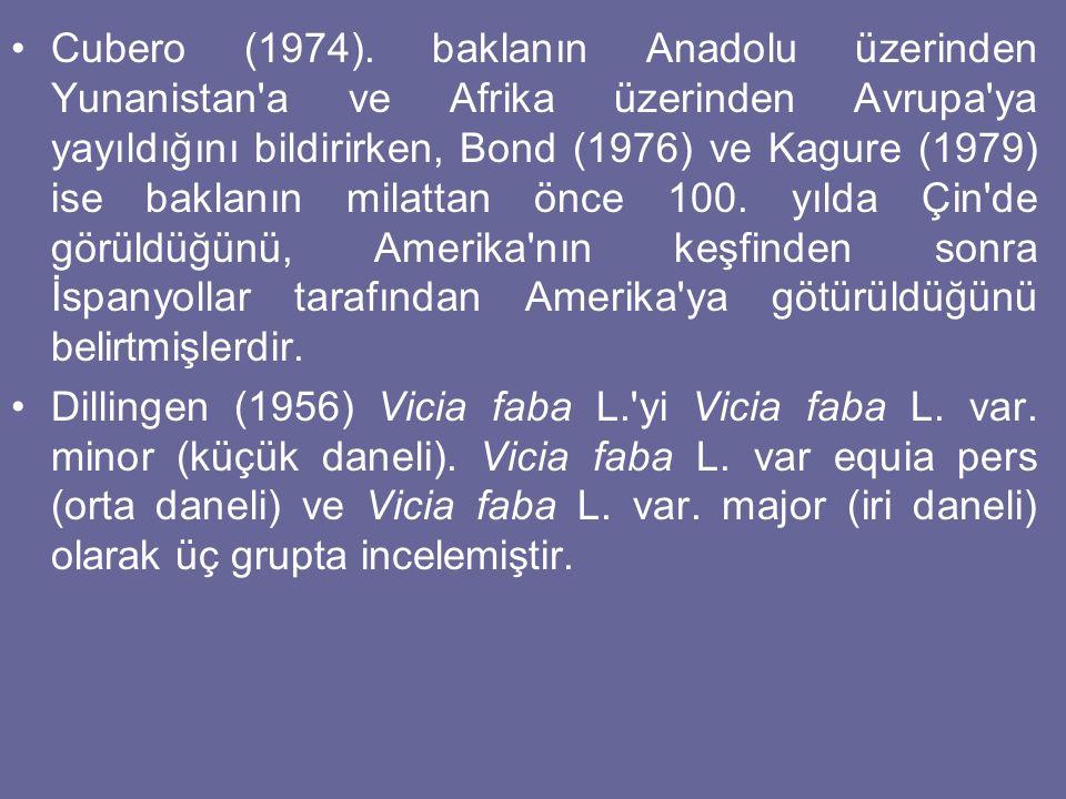 Cubero (1974). baklanın Anadolu üzerinden Yunanistan'a ve Afrika üzerinden Avrupa'ya yayıldığını bildirirken, Bond (1976) ve Kagure (1979) ise baklanı