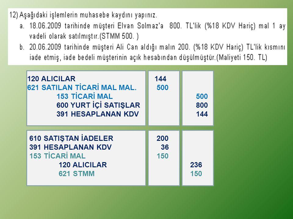 120 ALICILAR 144 621 SATILAN TİCARİ MAL MAL.