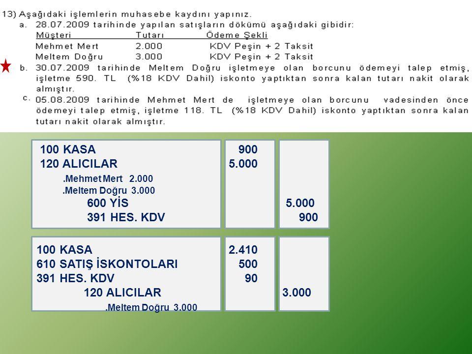 100 KASA 900 120 ALICILAR5.000.Mehmet Mert 2.000.Meltem Doğru 3.000 600 YİS 5.000 391 HES.