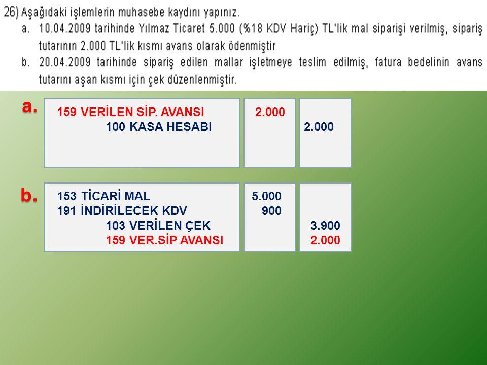 159 VERİLEN SİP.