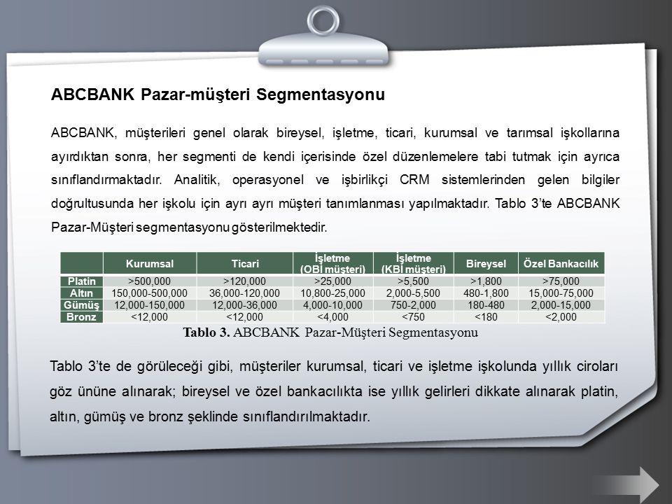 ABCBANK Pazar-müşteri Segmentasyonu ABCBANK, müşterileri genel olarak bireysel, işletme, ticari, kurumsal ve tarımsal işkollarına ayırdıktan sonra, he