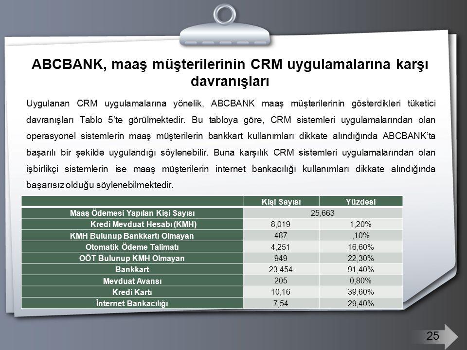 ABCBANK, maaş müşterilerinin CRM uygulamalarına karşı davranışları Uygulanan CRM uygulamalarına yönelik, ABCBANK maaş müşterilerinin gösterdikleri tüketici davranışları Tablo 5'te görülmektedir.