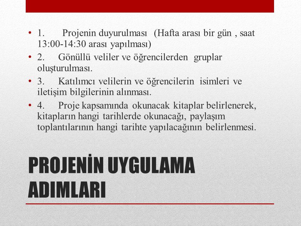 PROJENİN UYGULAMA ADIMLARI 1.