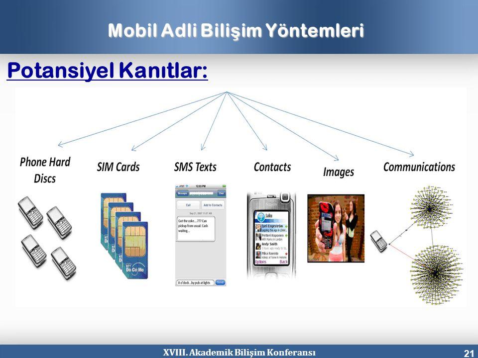 XVIII. Akademik Bilişim Konferansı 21 Mobil Adli Bili ş im Yöntemleri Potansiyel Kanıtlar: tanım