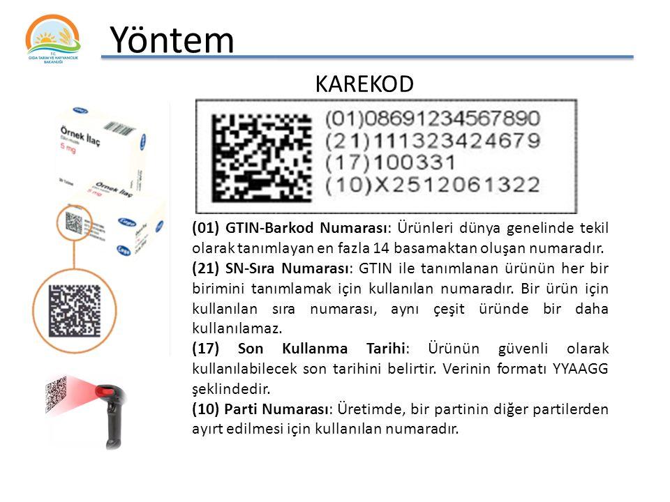 Yöntem KAREKOD (01) GTIN-Barkod Numarası: Ürünleri dünya genelinde tekil olarak tanımlayan en fazla 14 basamaktan oluşan numaradır. (21) SN-Sıra Numar